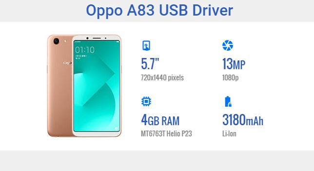 Oppo A83 USB Driver