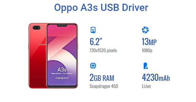 Oppo A3s USB Driver
